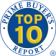 Top 10 Alarm Companies