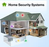 ADT monitored home security systems