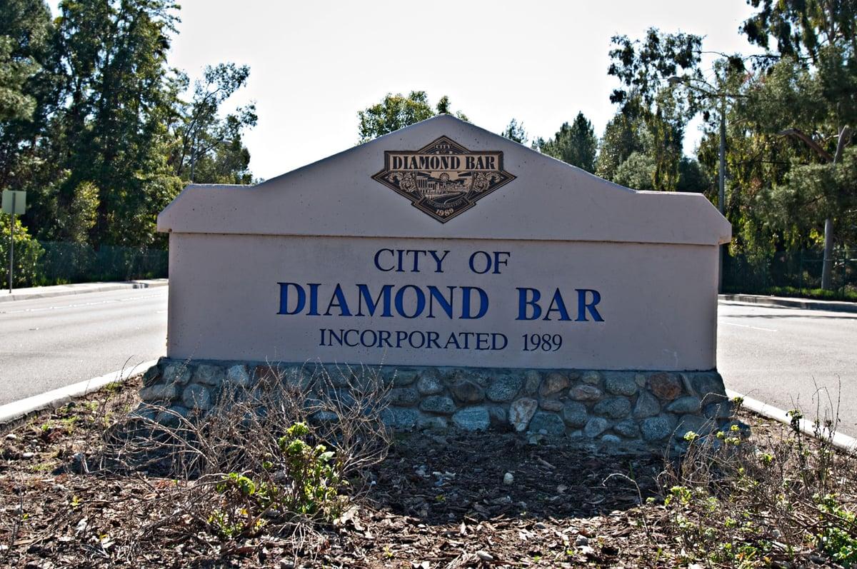 Home_security_systems_Diamond_Bar_Los_Angeles_County_California