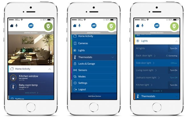 ADT Pulse Offers Remote Interactive Services