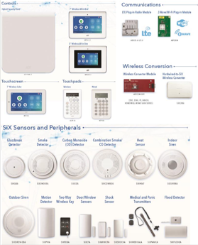 ADT Command Panels, Controls, Communications, Touchscreens, Touchpads, Wireless Conversion, SiX Sensors and Peripherals