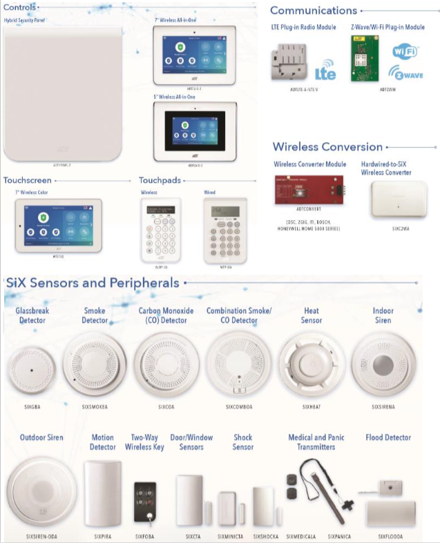 Adt Command Is Your Best Smart Home Security System