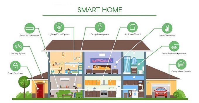 adt security pro - home security blog